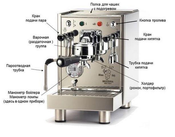 Ремонт кофемашин в Челябинске